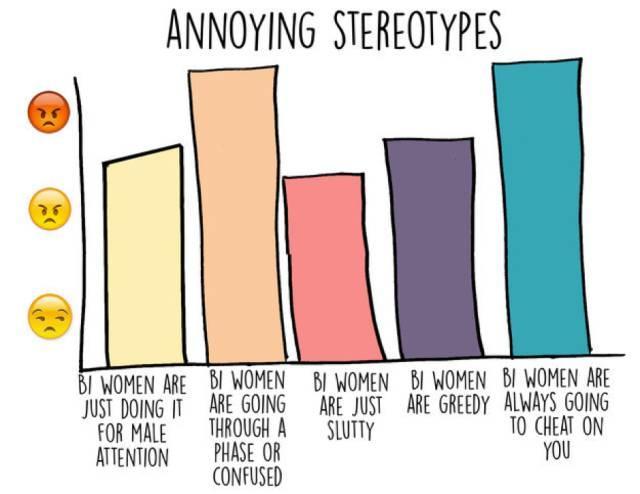 没有绝对的直男直女,你是百分之多少的异性恋? | 微博超话被封,此刻我们更需要发声