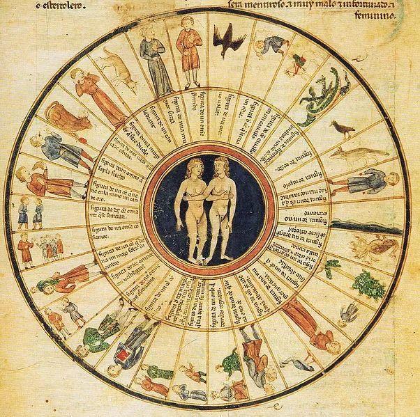 相信占星术的好处
