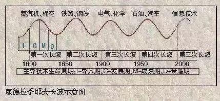 王明夫:普通人改变命运最关键的10年